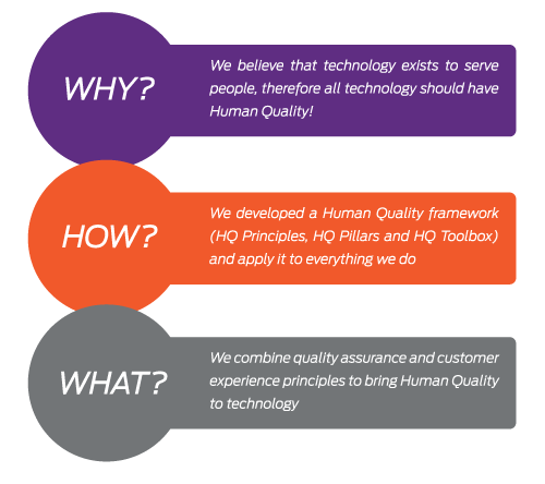 Why? We believe technology exists to serve people; therefore, all technology should have Human Quality. How? We apply Human Quality principles and our HQ toolbox to everything we do. What? We combine quality assurance and customer experience principles to bring Human Quality to technology.